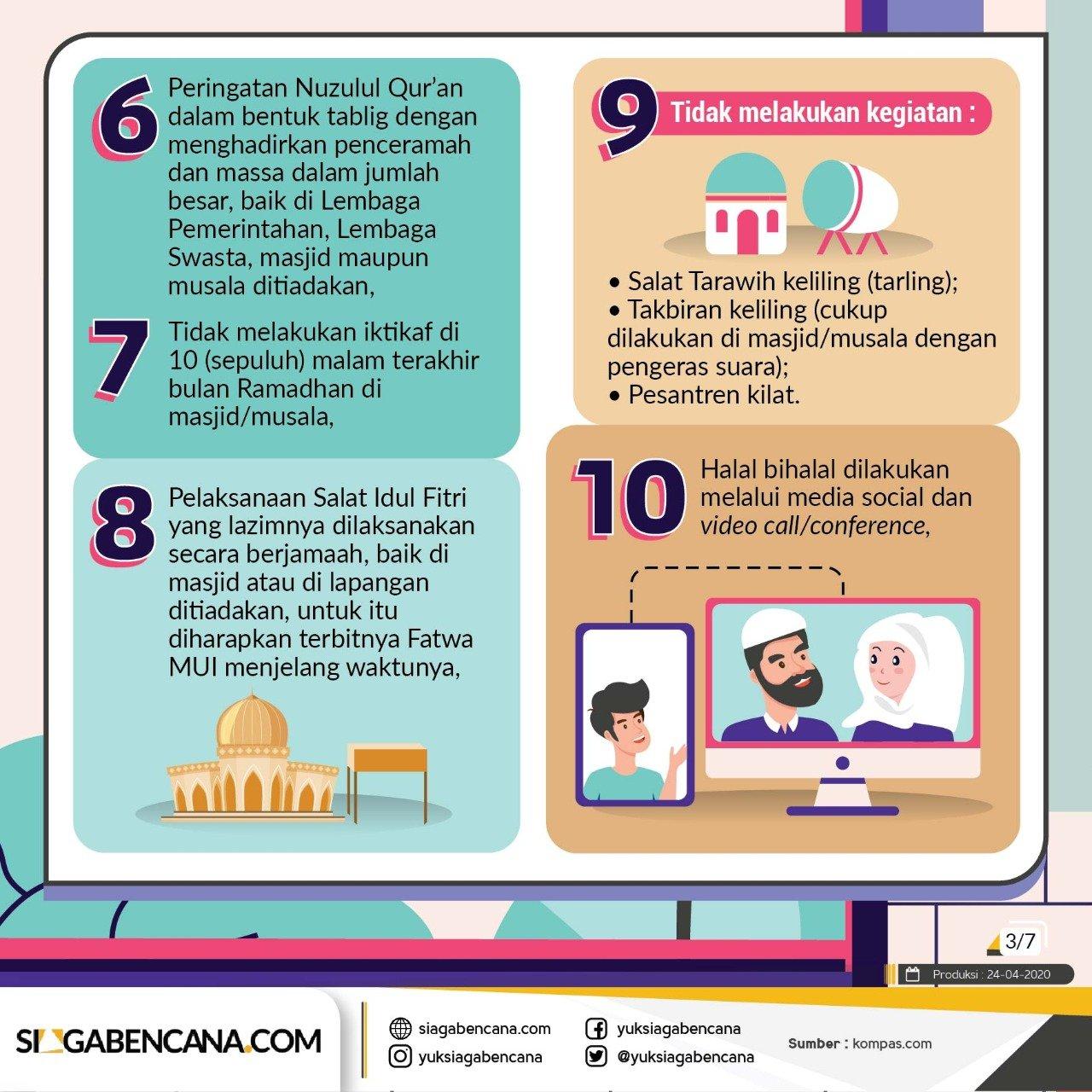 Panduan Ibadah Ramadhan dan Idul Fitri Saat Wabah Virus Corona