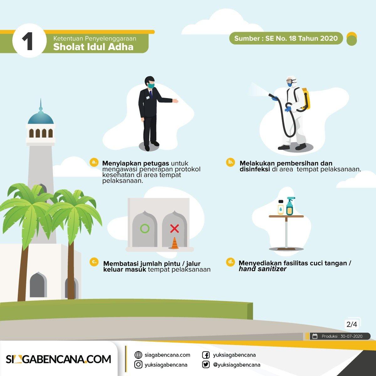 Panduan Shalat Idul Adha Dalam Situasi Pandemi COVID-19