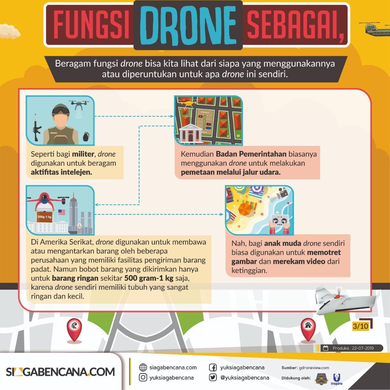Drone Untuk Kebencanaan