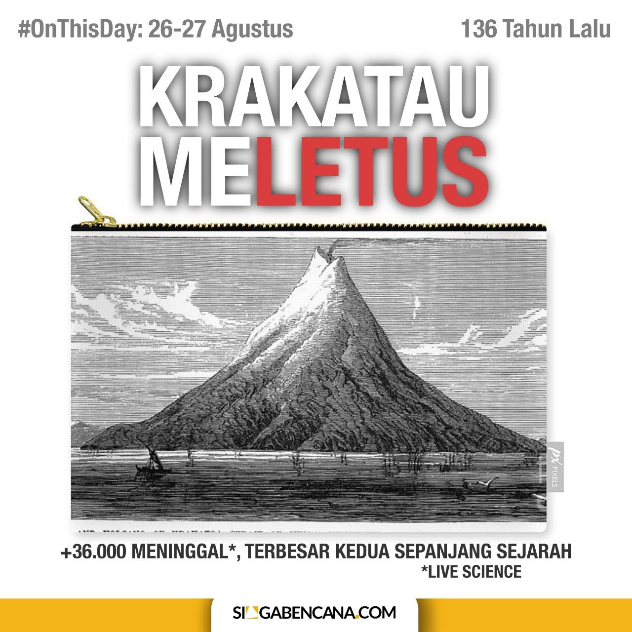 Menolak Lupa Letusan Gunung Krakatau 1883