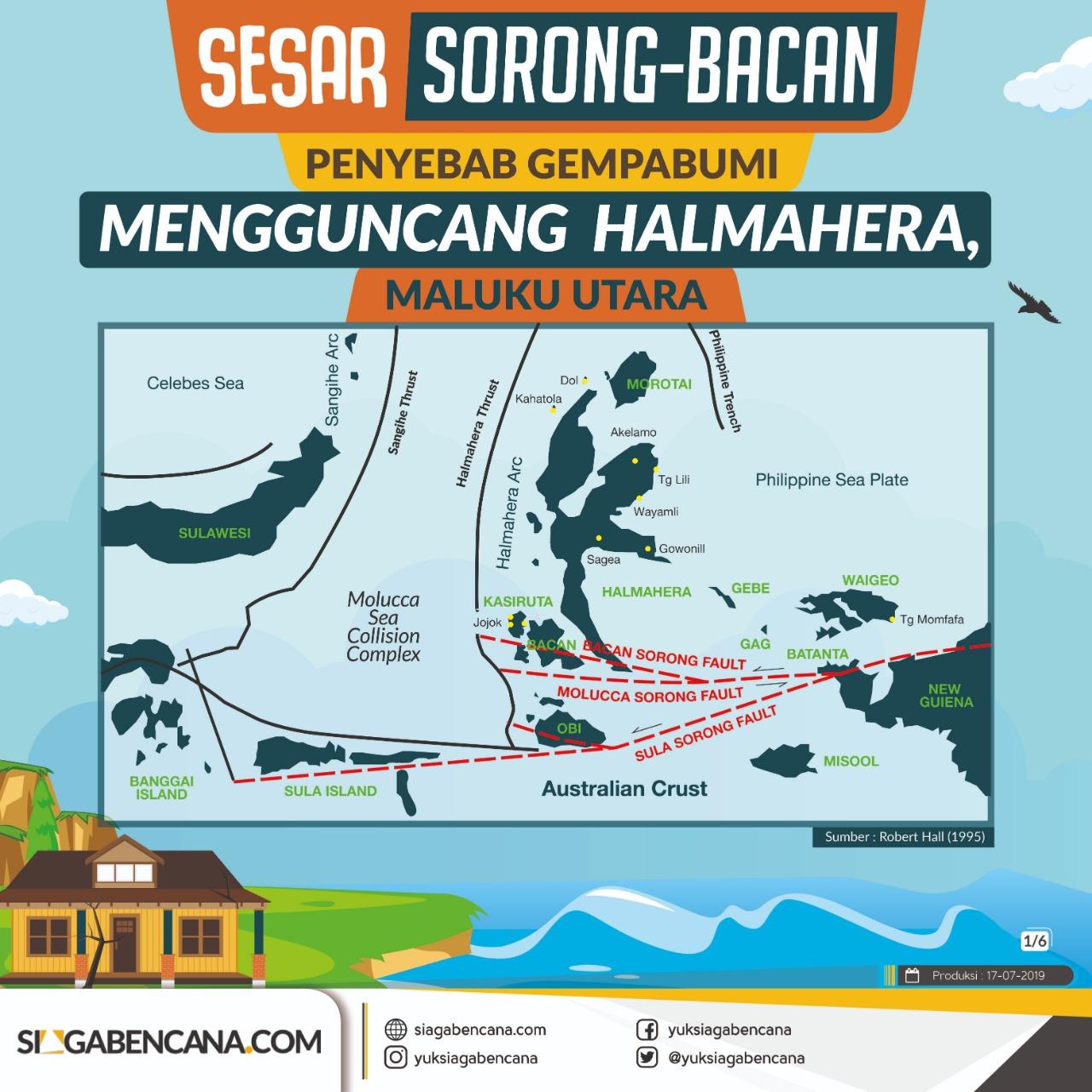 Sesar Sorong-Bacan